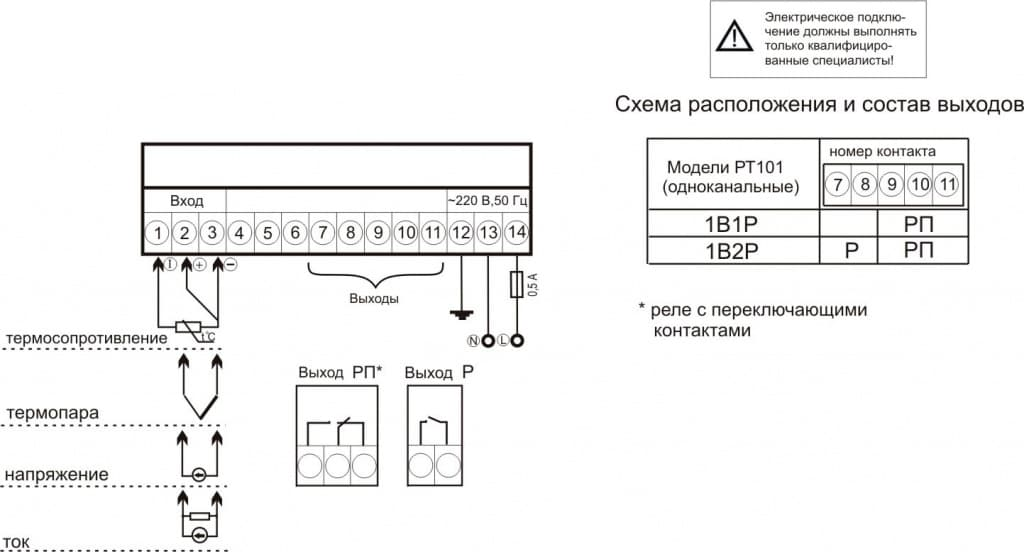 rt101_shema.jpg