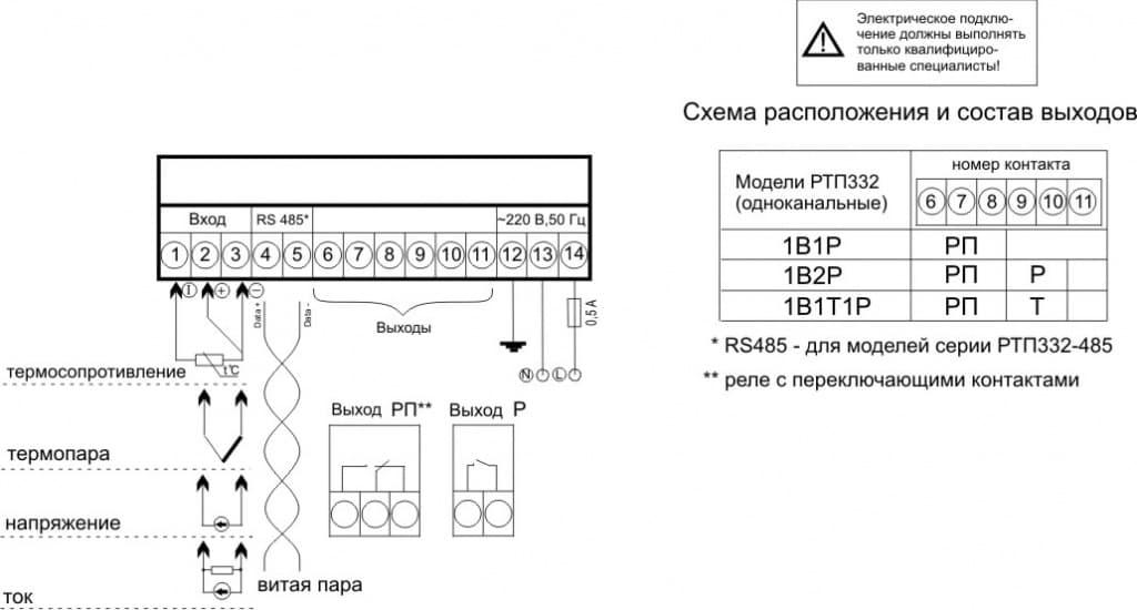 rtp332_shema.jpg