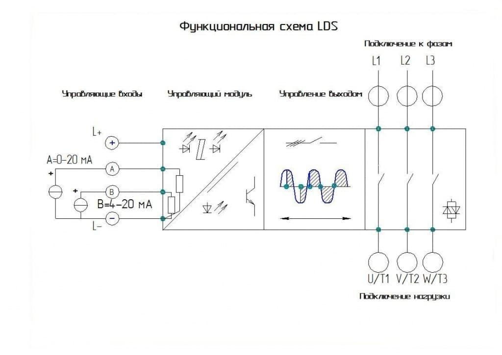 Функциональная схема реле LDS: