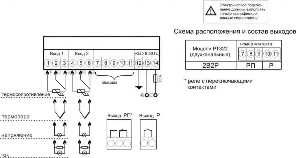 -rt-322-rt332_2_shema2.jpg