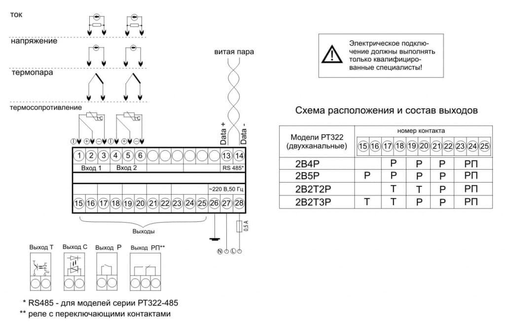 -rt-322-rt332_2_shema1.jpg